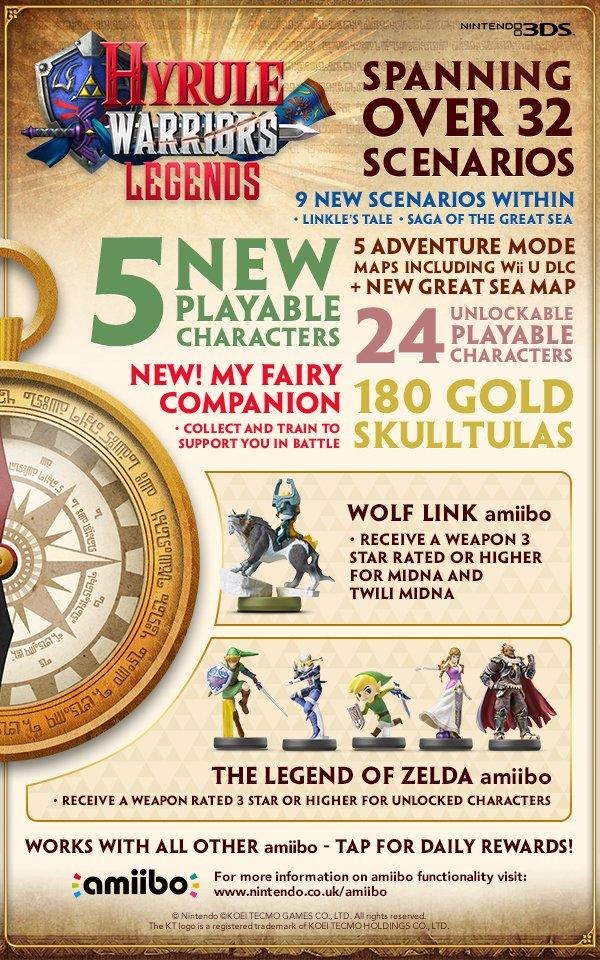 hyrule-warriors-legends-infographic